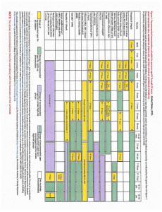 Recommeded-Immunizations-Schedule-aged-0-through-18-yesrs