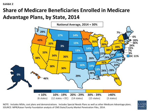 xxxx-fact-sheet-medicare-advantage-exhibit-2